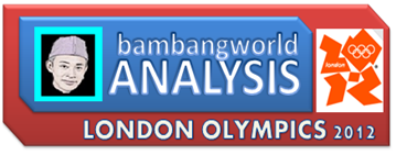 BAMBANGWORLD ANALYSIS OLIMPIADE LONDON 2012 <b> bambangworld.blogspot.com </b>