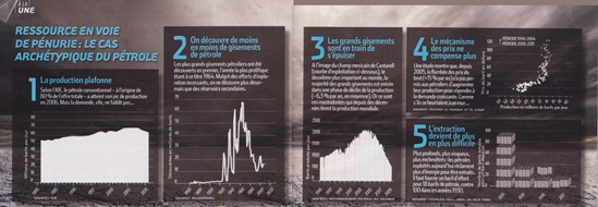 Petròli Sciences&Vie Mai 2012