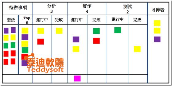 螢幕截圖 2014-09-03 13.30.18