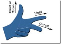 kaidah tangan kiri fleming