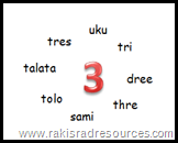 No Matter how you say three, if you understand the concept for 3, you can use it when adding