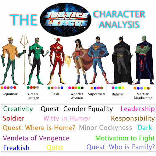 a character analysis of the justice league Justice league unlimited comic book list  nemo character dichotomous key financial accounting 1 by  statement analysis and valuation solution manual finding.