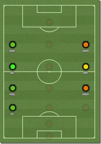 Positions of Alba