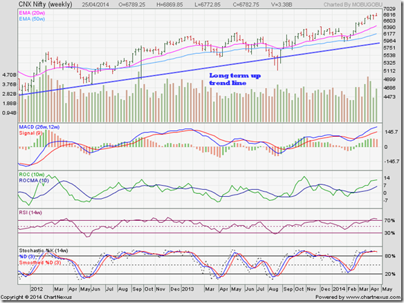 Nifty_Apr2514