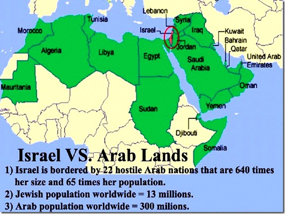 Israel VS Arab Lands