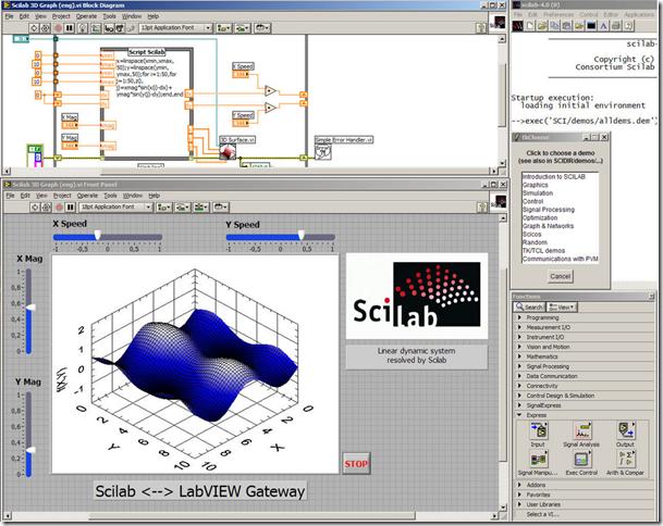 Scilab Gateway