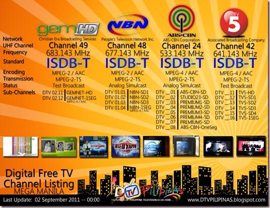 DTV Status 2