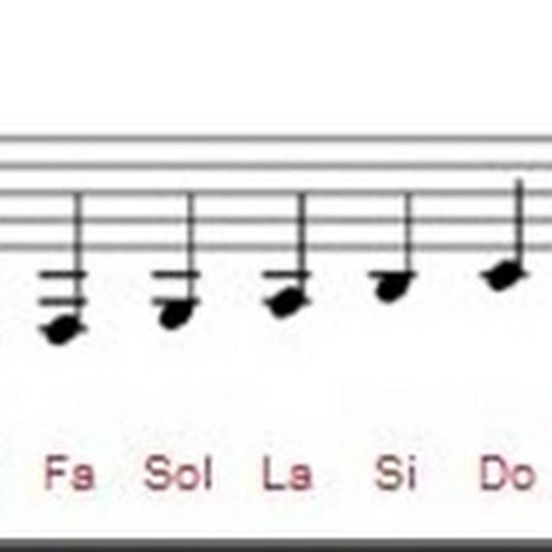 ¿Como puedes leer partituras más rápido?