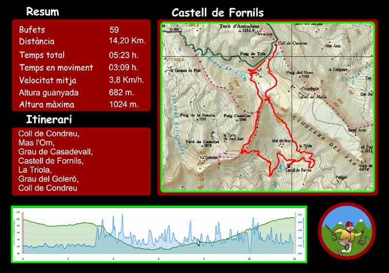 castell fornils