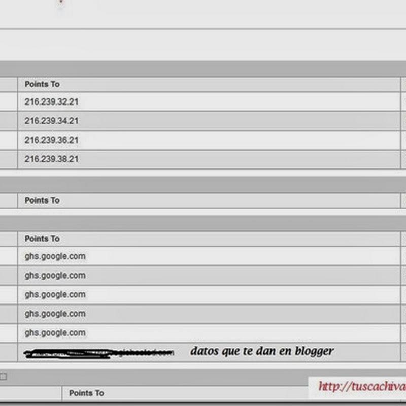 Solucionar el redireccionamiento dominio Goddady en blogguer