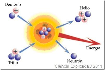 fusion deuterio