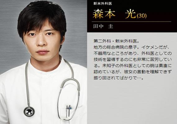 Doctor-X-森本光.jpg