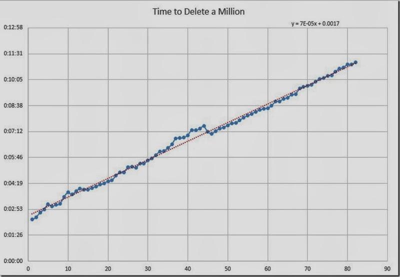 First82Million