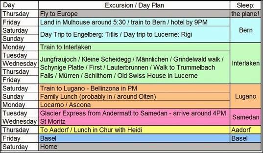 Swiss Plan
