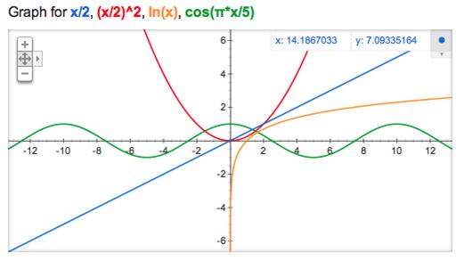 graph-calculator