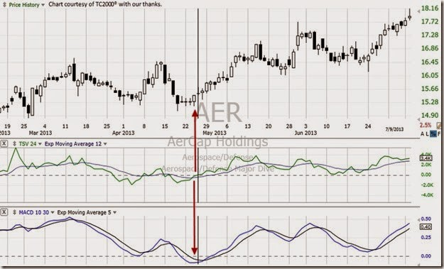 macd-chart[1]