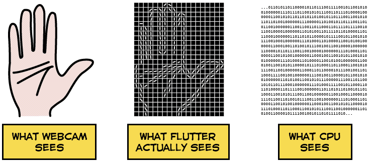 flutter-working-demo