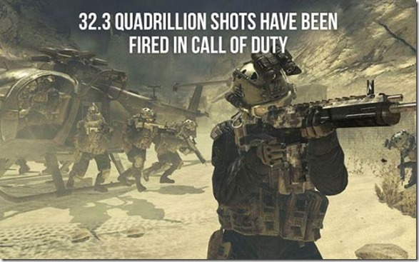 call-duty-facts-1