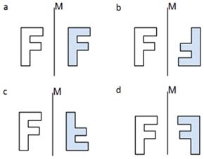 prediksi un matematika sekolah dasar 2012 paket 3 coretan kertas .