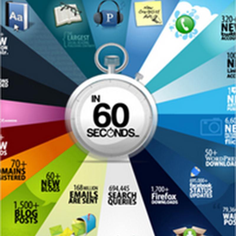Las mejores 12 infografías del 2011