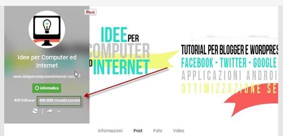 visualizzazioni-pagine-brand