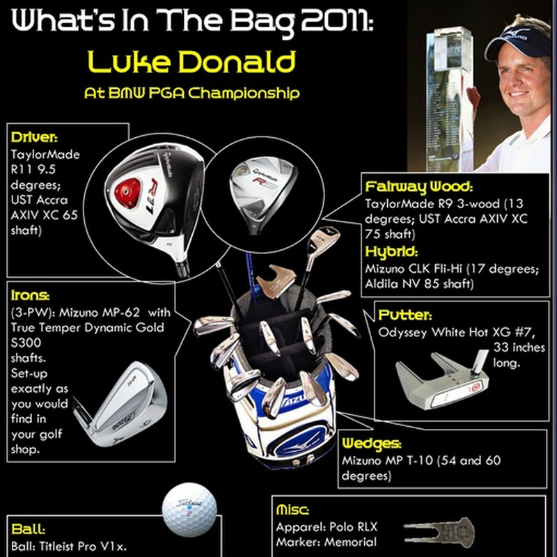 What's In The Bag Luke Donald at the 2011 BMW PGA Championship