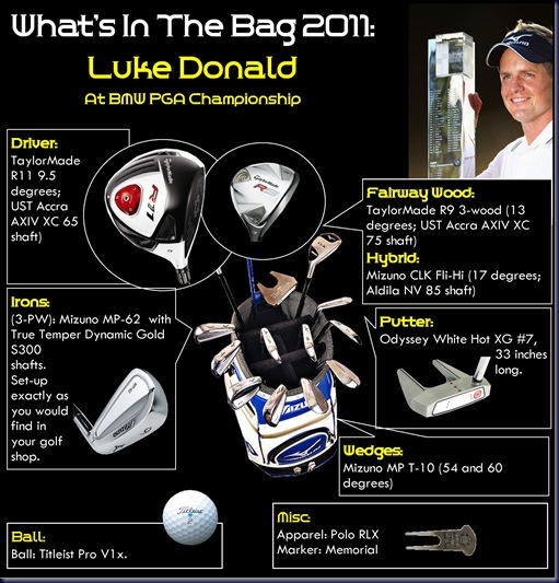 whats in the bag luke donald 2011 bmw pga championship
