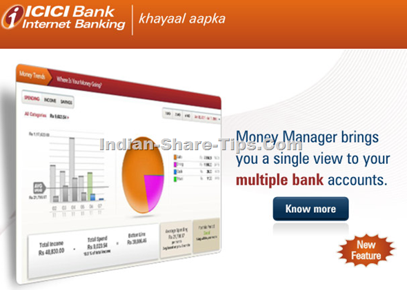 Single View of Accounts Across Multiple Banks with Money Manager of ICICI Bank