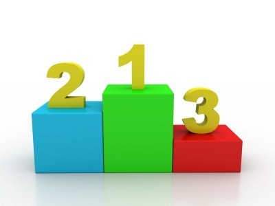 Ideal earning goals and scenarios for bloggers to make money in 2013