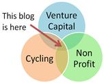VentureCyclist