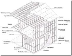 Arquitetura e aço