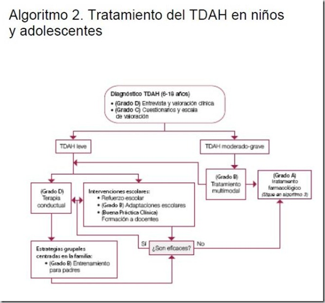 tdahtratamiento