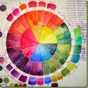 color wheel exercise