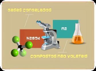 Uma mistura de compostos (lassoares-rct3)