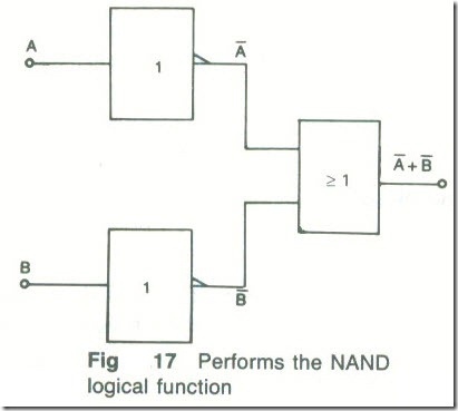 Combinational Logic Circuits2_09