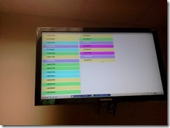 Status boards per patient