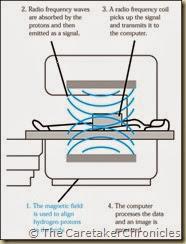 mri-diagram