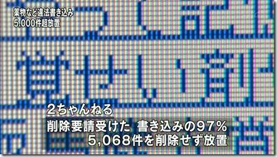 f619f636