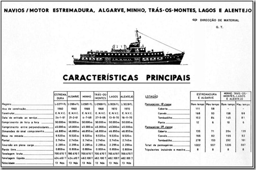 Barco do Barreiro