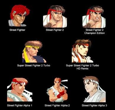 Ryu Evolución