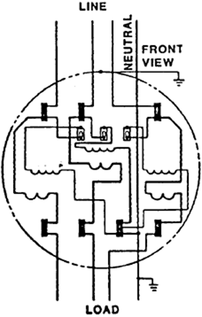 Three-Stator Polyphase Self-Contained Watthour Meter in a Three-Phase, Four-Wire Y Circuit