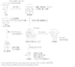 [AA]ムシブギョー 関連図