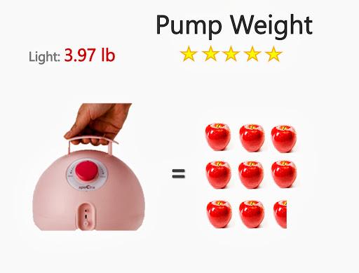 Spectra Dew 350 Light Pump Weight Breast Pump Ratings