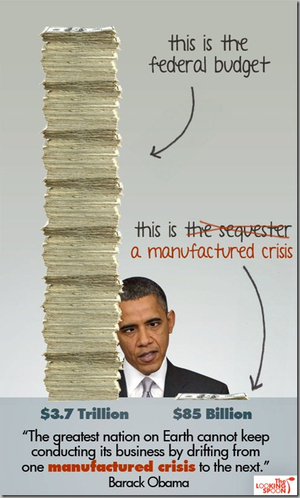 sequester_is_manufactured_crisis