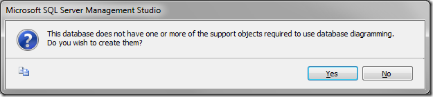 Press 'Yes' to confirm creation of support objects required to use database diagramming.