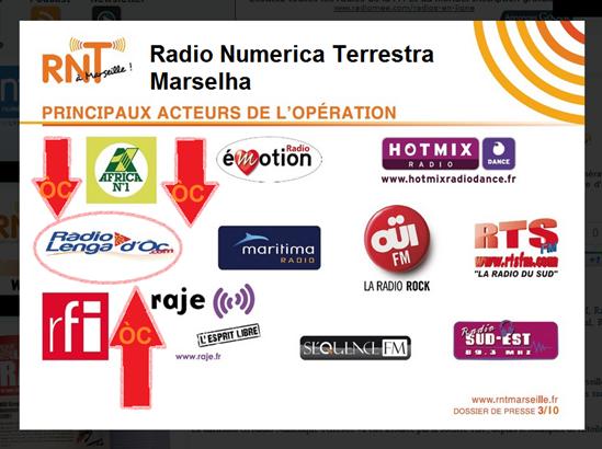 RNT Marselha
