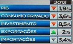 Banco de Portugal - Previsao de Inverno. Jan.2013