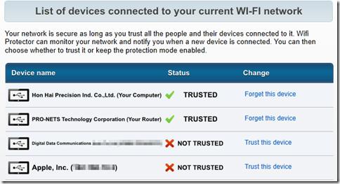 WiFi Protector dispositivi connessi alla rete Wi-Fi