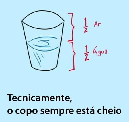 copo-cheio