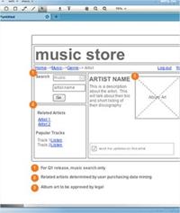 10 herramientas de diseño para construir interfaces de usuario